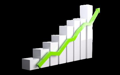 Kompetenciamérés eredménye – 2019